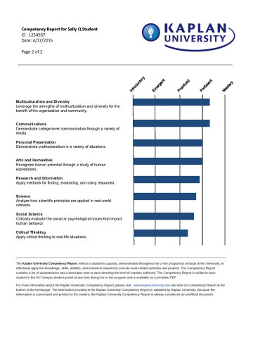 Kaplan University has begun to provide all of its 40,000-plus students with personalized competency reports detailing their proficiencies in knowledge, skills, behaviors and abilities (Graphic: Business Wire)