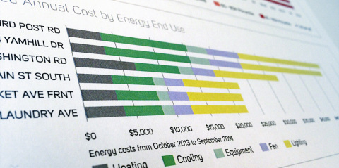 Building-specific data is compared to industry benchmarks, so the business can see how it is performing against its peers and what energy efficiency opportunities are available. (Photo: Business Wire)