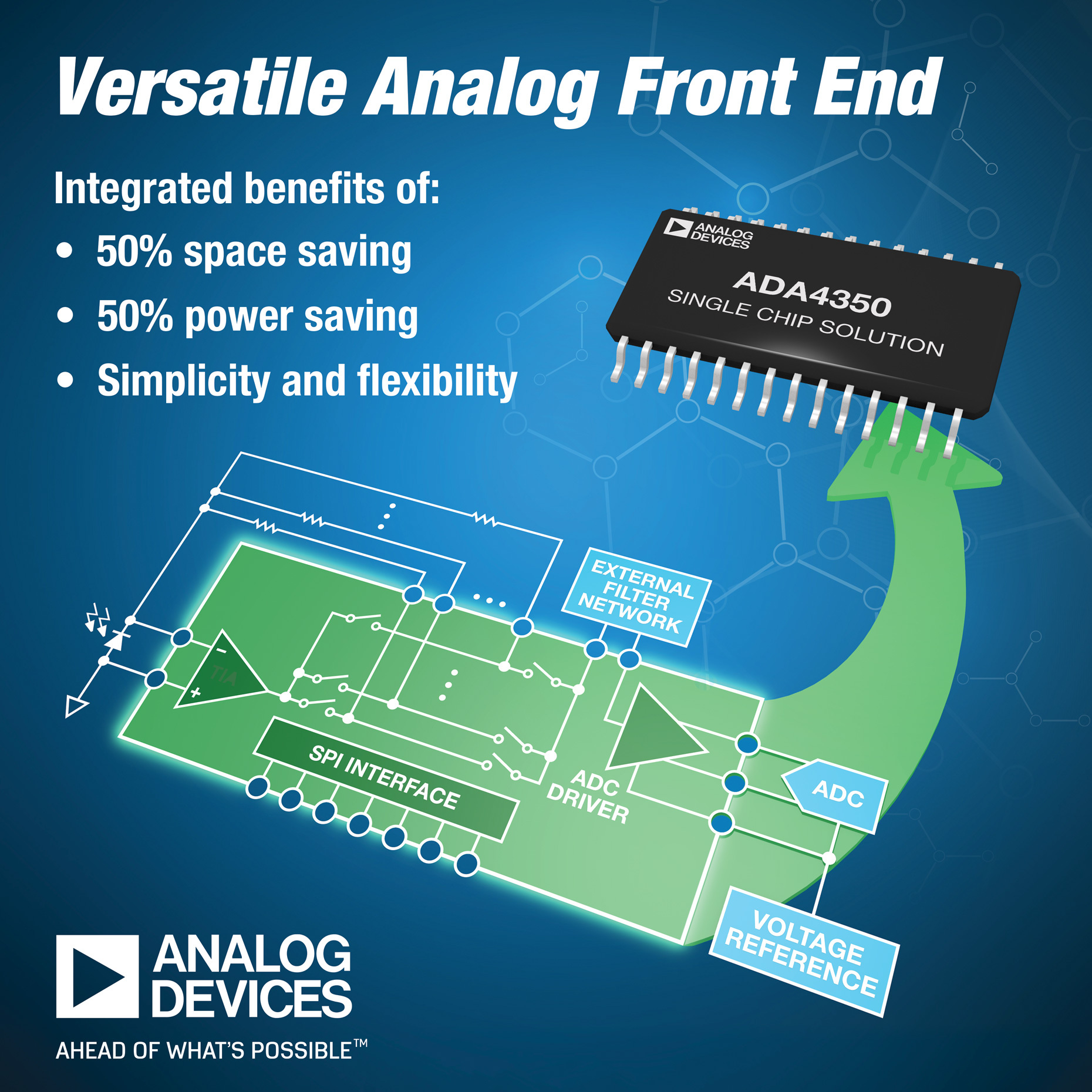 Integrated Analog Front-end Simplifies Sensor Interfaces | Business Wire