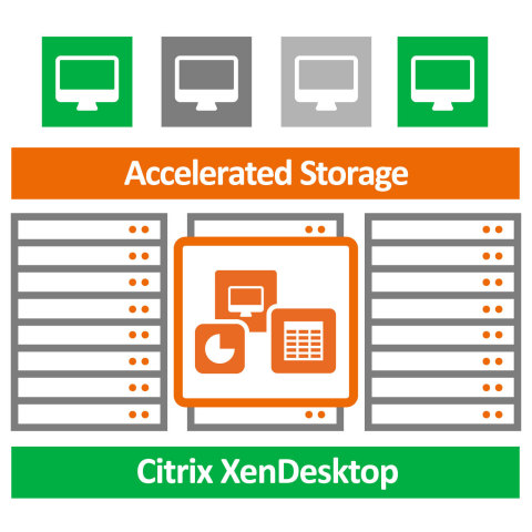 NexentaConnect for Citrix XenDesktop and NexentaStor are Citrix Ready Verified (Graphic: Business Wire)