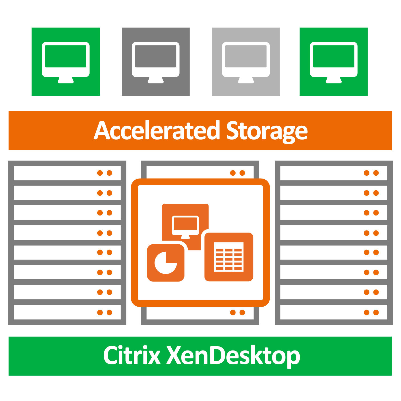 Nexenta Open Source-driven Software-Defined Storage