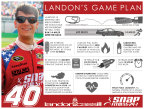 Landon Cassill Hits the Road to the NASCAR Hall of Fame (Graphic: Snap Fitness)