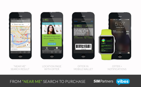 SIM Partners' strategic partnership with mobile marketing leader Vibes integrates mobile wallet campaigns, including Apple Passbook offers supported by iBeacons, with its local marketing automation platform, Velocity. (Graphic: Business Wire)