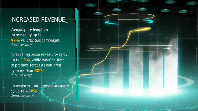 Watch for more Accenture Analytics Applications Platform details and benefits