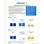 Click on the image to download the full first quarter fiscal year 2016 earnings release