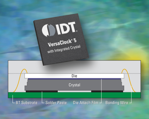 IDT Introduces VersaClock 5 Programmable Clock Generator with Integrated Crystal (Graphic: Business Wire)