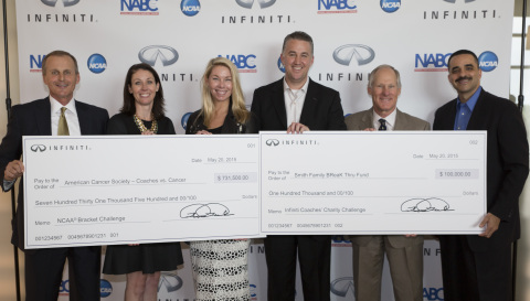 Infiniti donates more than $1 million to charity