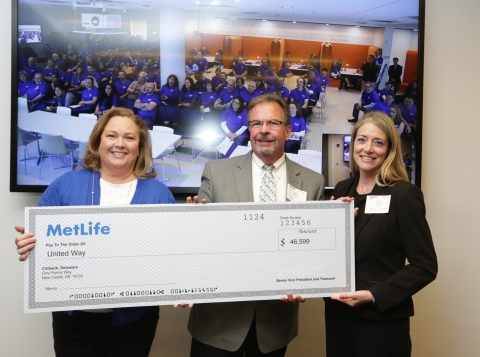 MetLife donated more than $50K to four different Scranton-area community groups today. Check present
