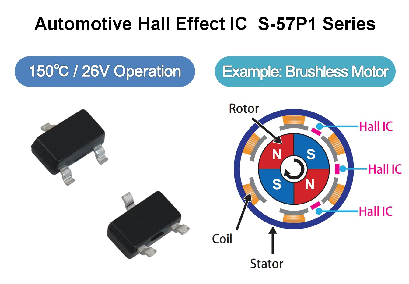 Seiko Instruments Launches New High Performance Hall Effect Sensor Full Size