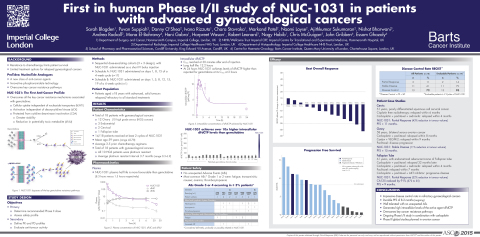 First in human Phase I/II study of NUC-1031 in patients with advanced gynaecological cancers (Graphic: Business Wire)