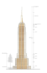 Metsä Wood, a Finnish quality wood products producer, has designed the iconic Empire State Building using wood as the main material together with Michael Green, a world-known architect and spokesperson for using wood in modern constructions. This is the first new way to build a skyscraper in the past 100 years. (Graphic: Business Wire)
