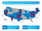 TWC WiFi 100K Milestone Infographic. (Graphic: Business Wire)
