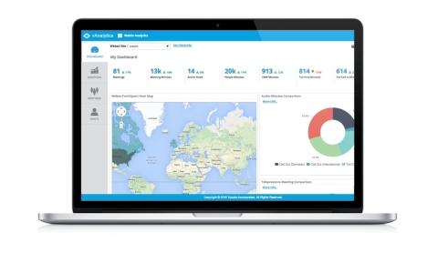 Vyopta's WebEx Analytics Dashboard (Photo: Business Wire)