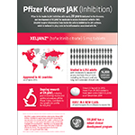 Pfizer Knows JAK (Inhibition) Infographic (For US Audiences Only)