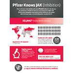 Pfizer Knows JAK (Inhibition) Infographic (For Global Audiences Only)