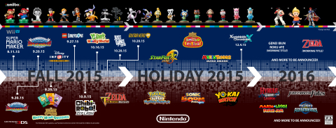 During the Nintendo Digital Event video on the opening day of E3 2015 in Los Angeles, Nintendo announced games launching in the near future, with a focus on what fans can enjoy in the second half of 2015 and early 2016. (Photo: Business Wire)