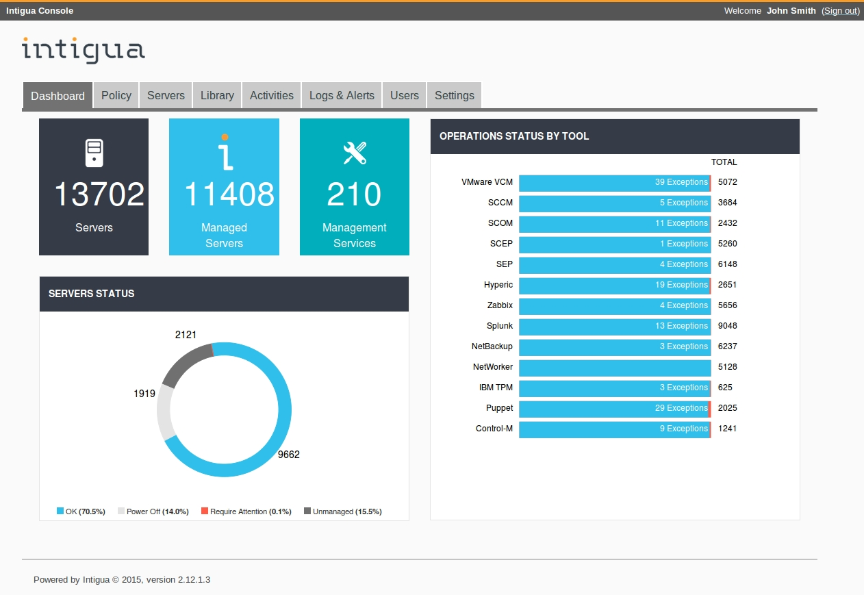 Intigua Tightens Server Security and Increases Operations ...