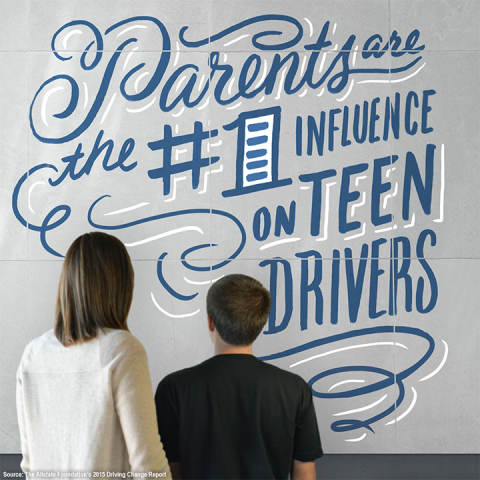 Parents are the #1 influence on Teen drivers (Photo: Business Wire)