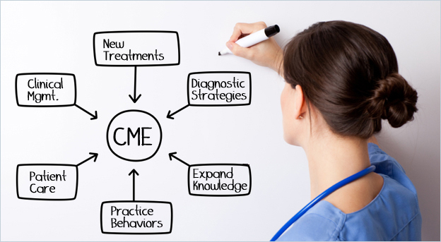 Health Connexions works with medical associations, universities, hospitals, patient associations and the industry to develop Practice Audit and Observational Survey programs that meet the educational needs of each organization. (Photo: Business Wire)