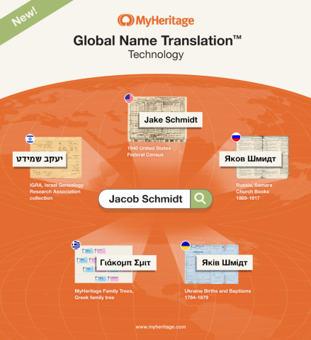 MyHeritage Launches Breakthrough Global Name Translation™ Technology to Power Family History Discoveries (Graphic: Business Wire)