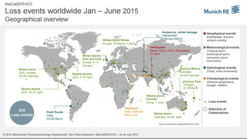 Munich Re: Map of Global NAT CAT Statistics 1st half 2015 (Graphic: Business Wire)