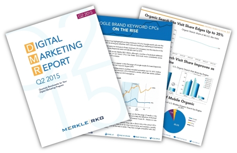 Merkle|RKG Releases Its Q2 Digital Marketing Report. (Graphic: Business Wire)