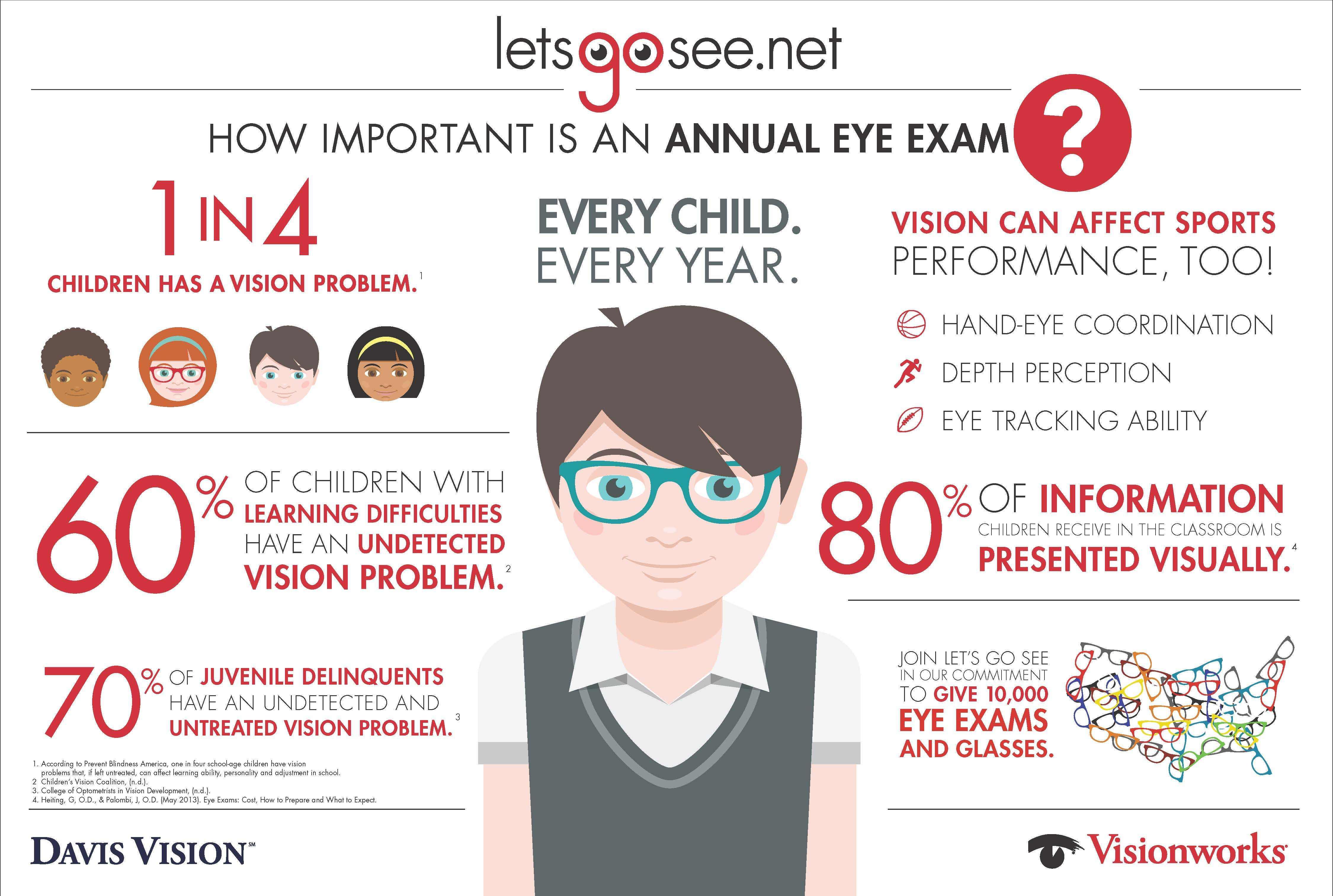 Visionworks And Davis Vision Launch Let S Go See Children S Eye