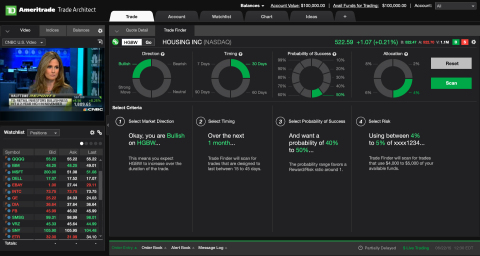 TD Ameritrade's Trade Finder Tool in Trade Architect Credit: TD Ameritrade