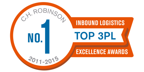 C.H. Robinson named #1 3PL by readers of Inbound Logistics magazine for the fifth consecutive year. (Graphic: Business Wire)