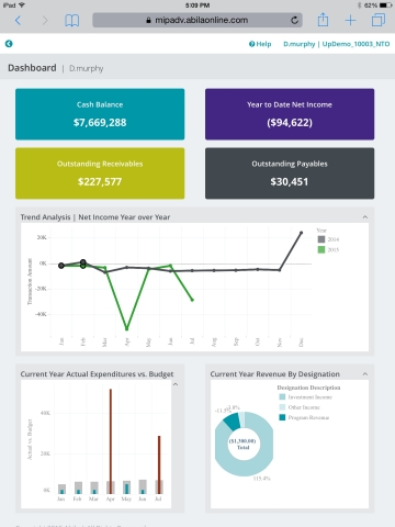 MIP Advance Dashboard View on Tablet (Graphic: Business Wire)