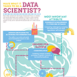 What Does It Take to Be a Data Scientist?