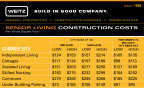 This table illustrates the latest trends for senior living construction costs per gross square foot. (Graphic: The Weitz Company)