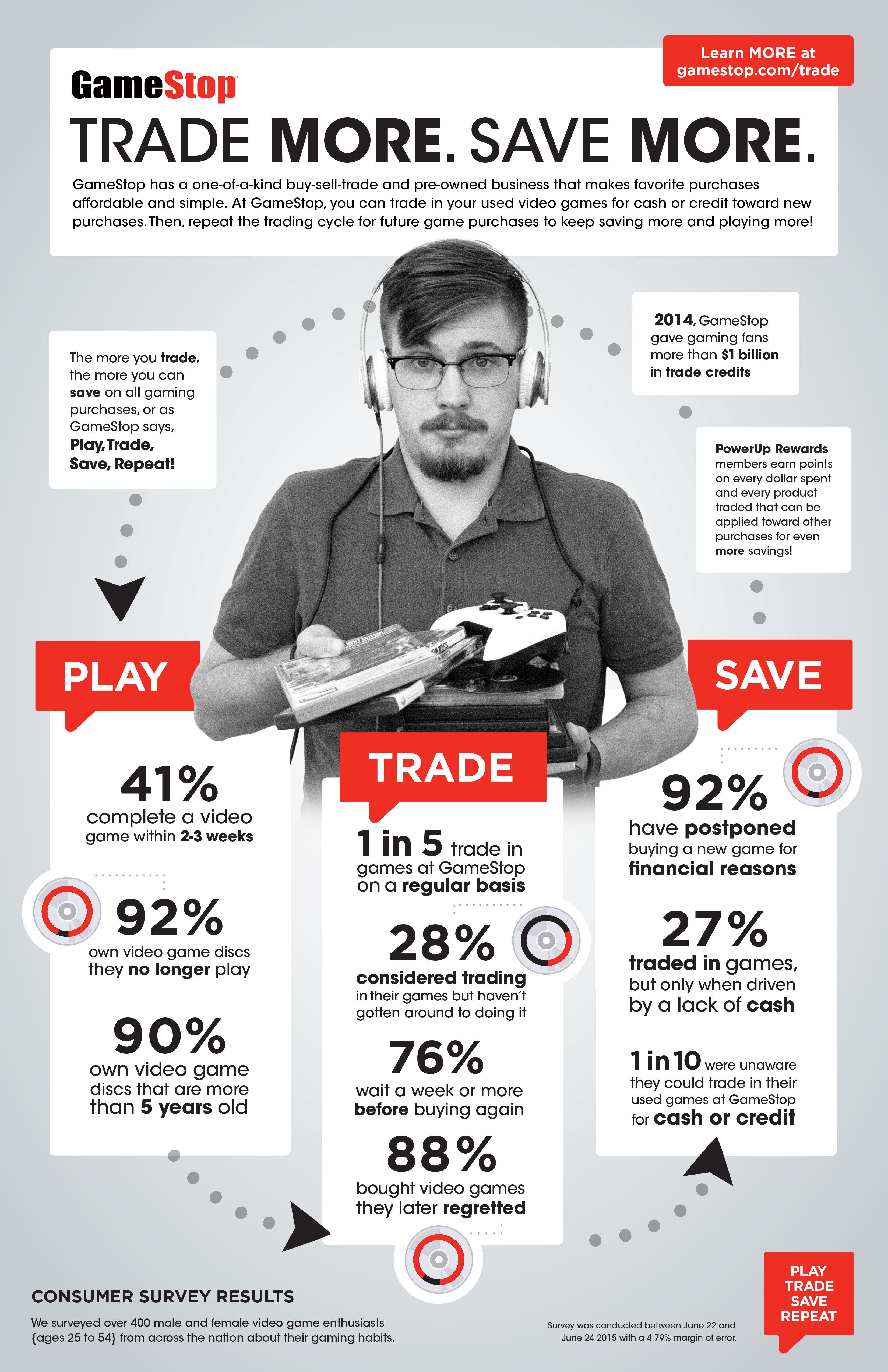 Trading binary tanpa rugi cara trading