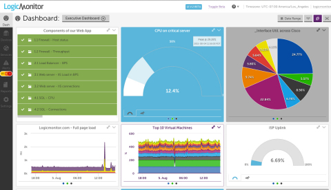 Executive Dashboard (Graphic: Business Wire)