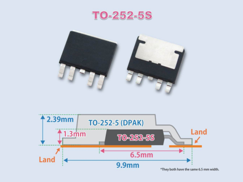 Seiko Instruments Inc.(SII) announced the release of the S-19311 Series automotive high input 36V LDO regulator with reset function in the TO-252-5S package with high heat dissipation. (Graphic: Business Wire)