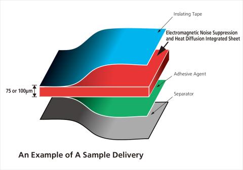 片材样品结构(图示:美国商业资讯)