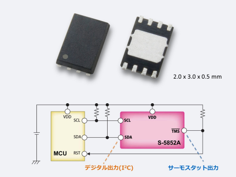 サーモスタット機能付き、高精度デジタル温度センサIC「S-5852Aシリーズ」を発売(写真:ビジネスワイヤ)