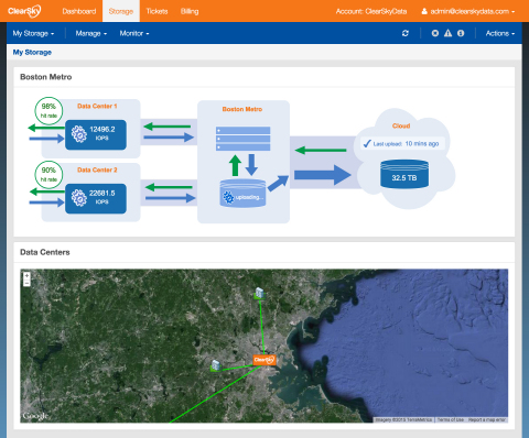 ClearSky Data announces a breakthrough service that simplifies the entire enterprise data lifecycle as a fully managed service. (Graphic: Business Wire)