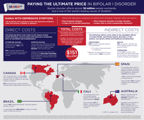 'Paying the Ultimate Price' infographic