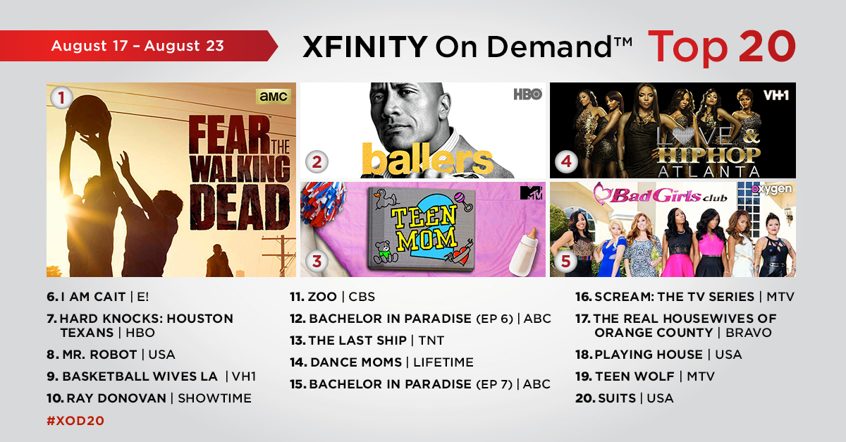Xfinity On Demand Top 20 TV for the Week of August 17