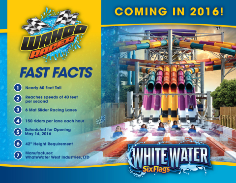 Wahoo Racer at Six Flags White Water Fast Fact Sheet (Graphic: Six Flags White Water)