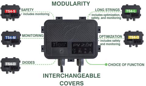 Tigo's Modular TS4 Platform (Graphic: Business Wire)