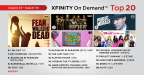 The top 20 TV episodes on Xfinity On Demand that aired live or on Xfinity On Demand during the week of August 24 - August 30. (Graphic: Business Wire)