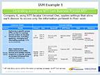 IAM Example 1