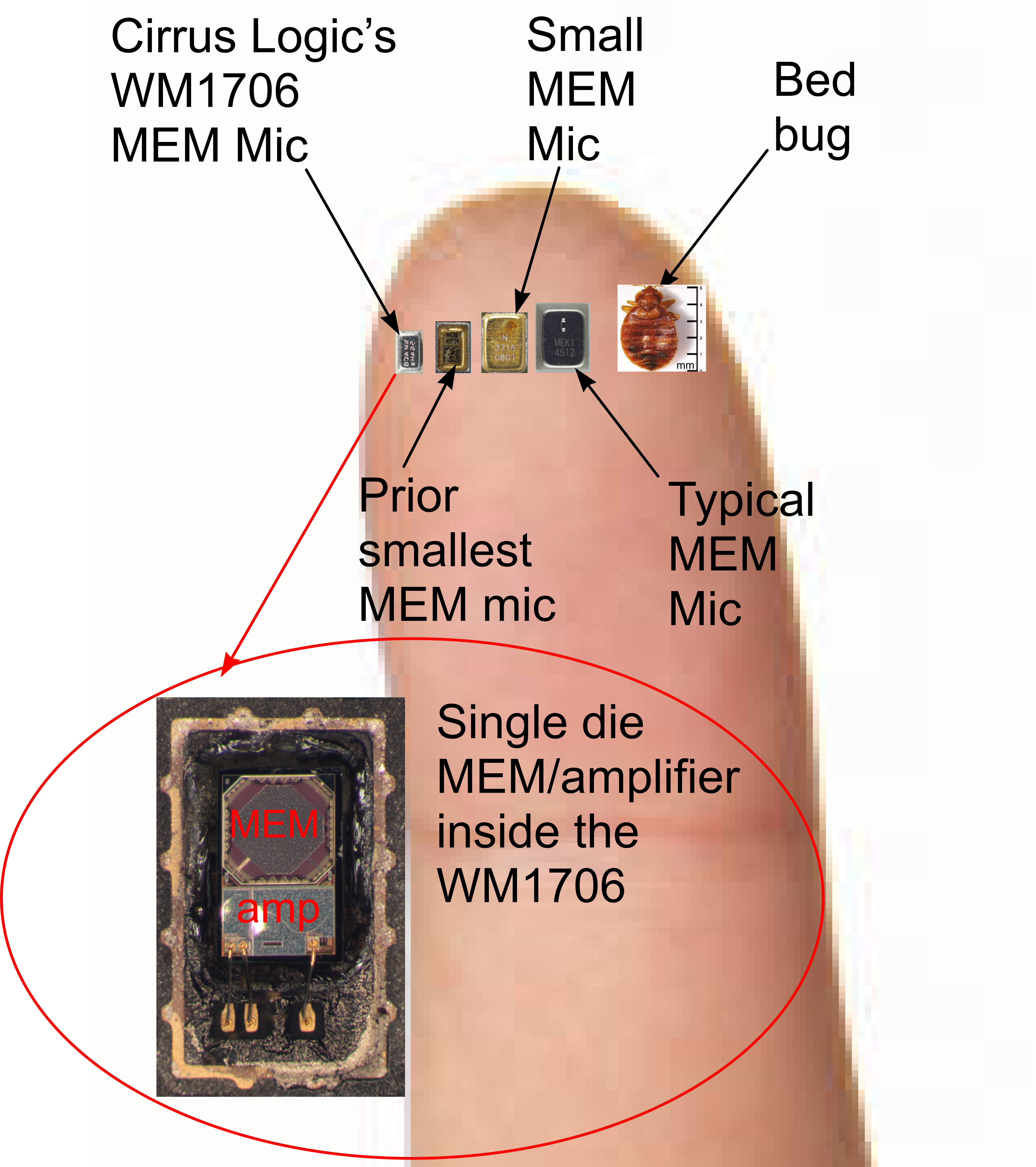 mems comparison with micro electronics Plications has been compared and tested on the basis of different  subjects:  mems industrial electronics microelectronics power electronics.