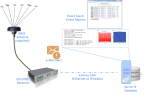 GNSS Interference Detector System (Graphic: Business Wire)