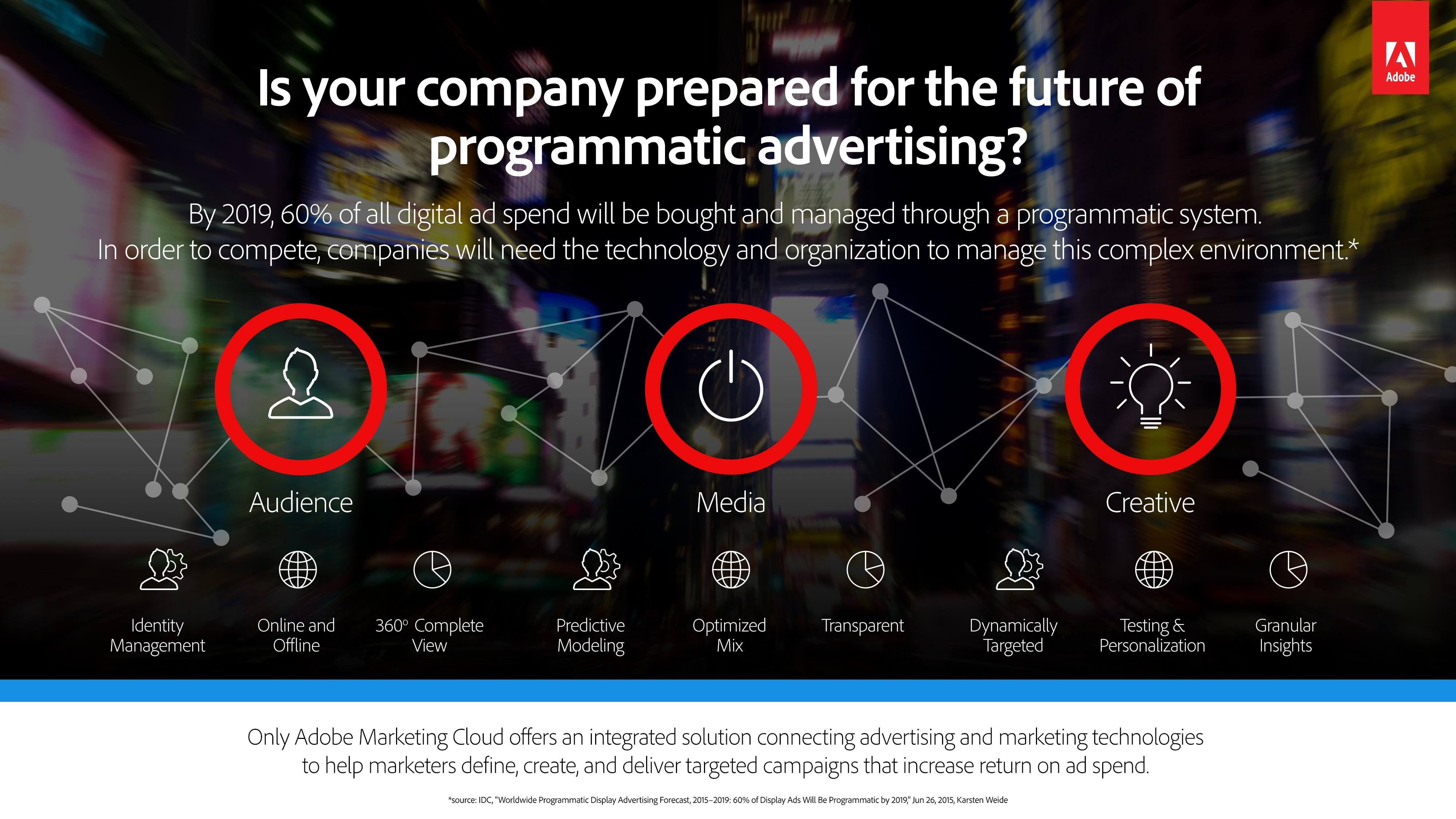 Adobe Unveils Industry's Most Advanced Programmatic