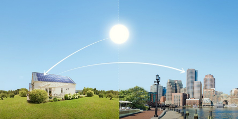 clean version pictorial (no words) how does solar sharing work (Graphic: Business Wire)