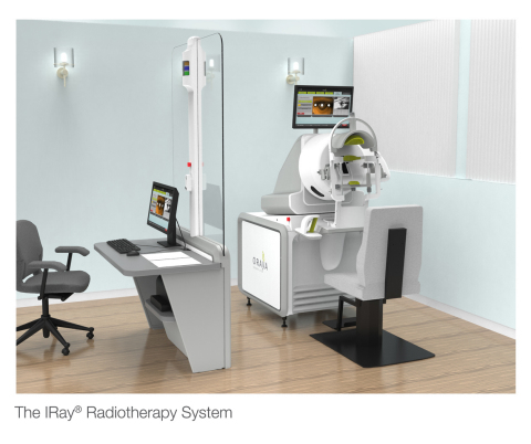 Oraya Therapy Treatment Room (Photo: Business Wire)