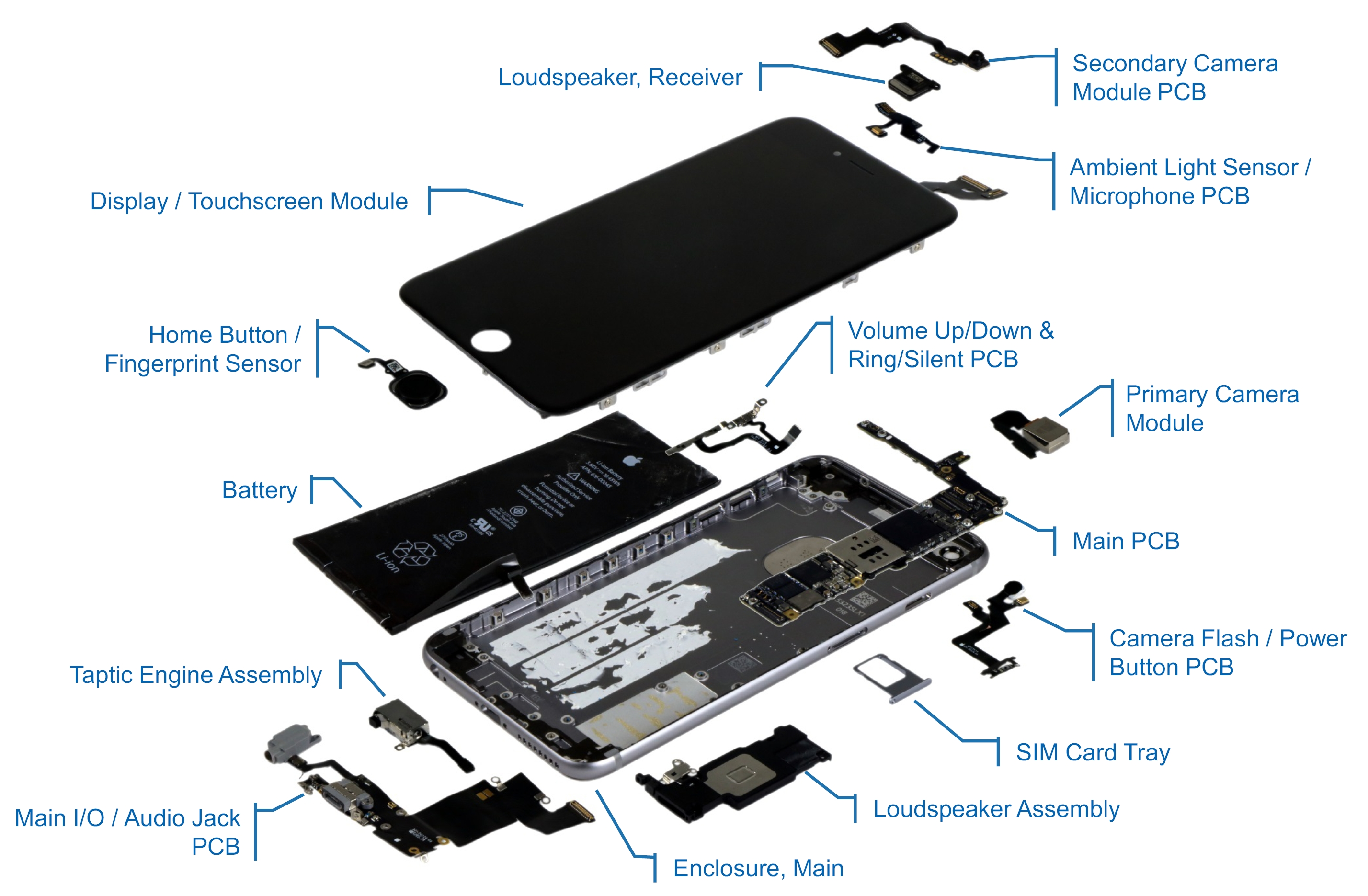 free shipping 6458c 802af Upgraded Components in iPhone 6S Plus Costs Apple an Extra $16 Per ...